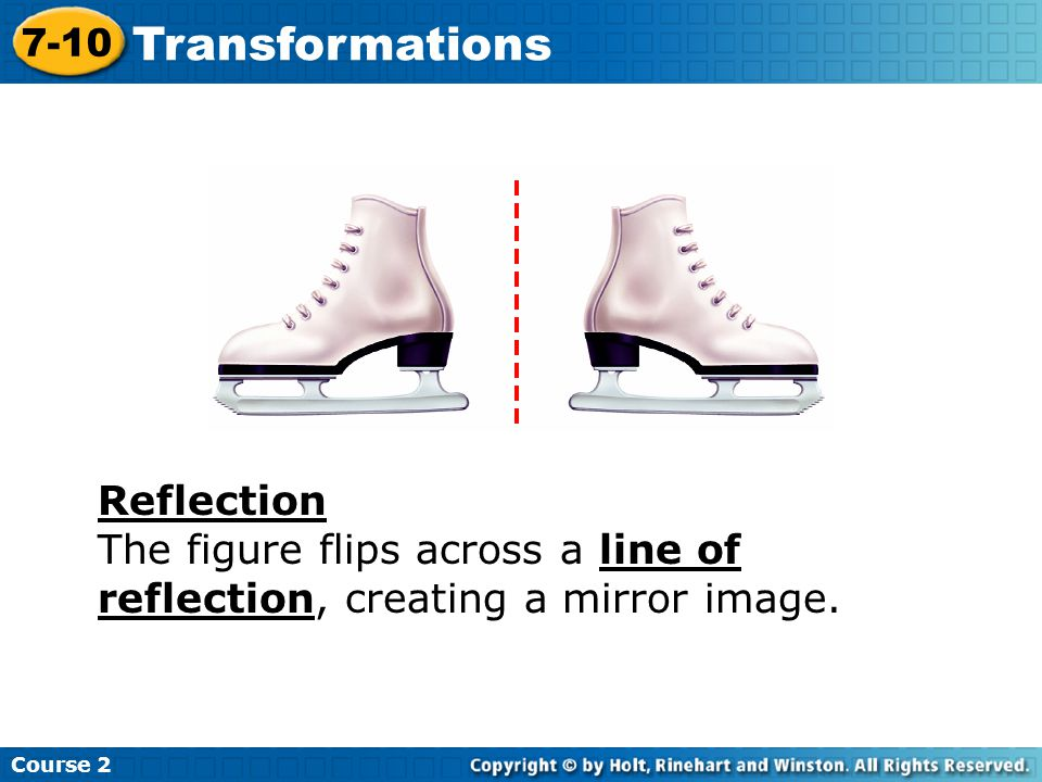 Transformations Reflection