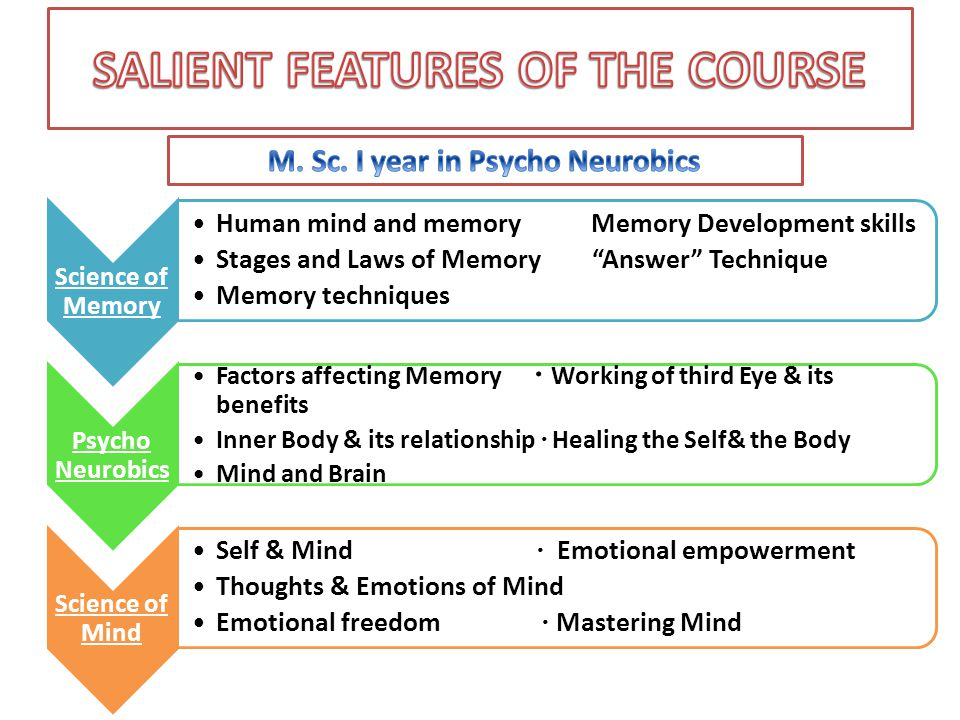 SALIENT FEATURES OF THE COURSE