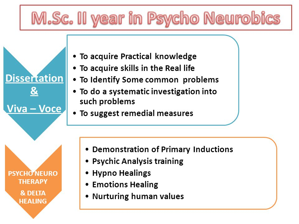 M.Sc. II year in Psycho Neurobics