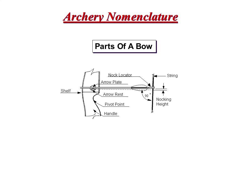 Archery Nomenclature Parts Of A Bow Nock Locator String Arrow Plate