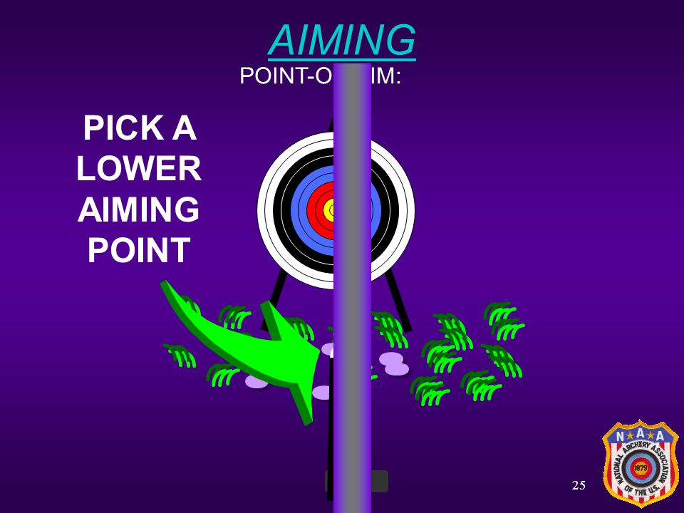 AIMING POINT-OF-AIM: PICK A LOWER AIMING POINT