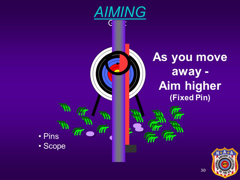 AIMING GAP: As you move away - Aim higher (Fixed Pin) Pins Scope