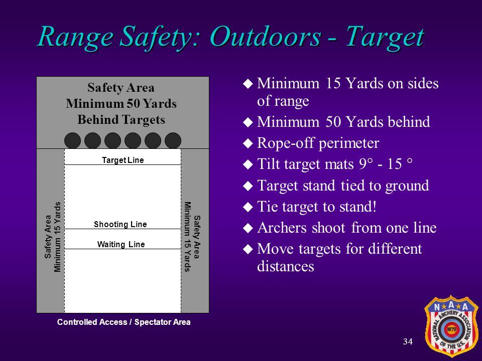 Range Safety: Outdoors - Target