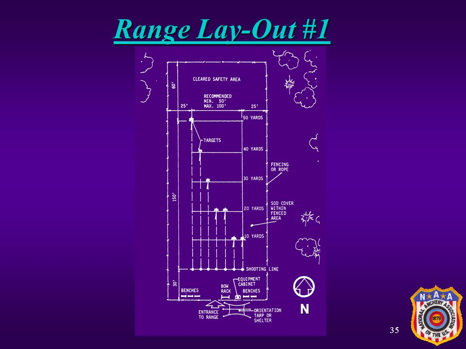 Range Lay-Out #1 N