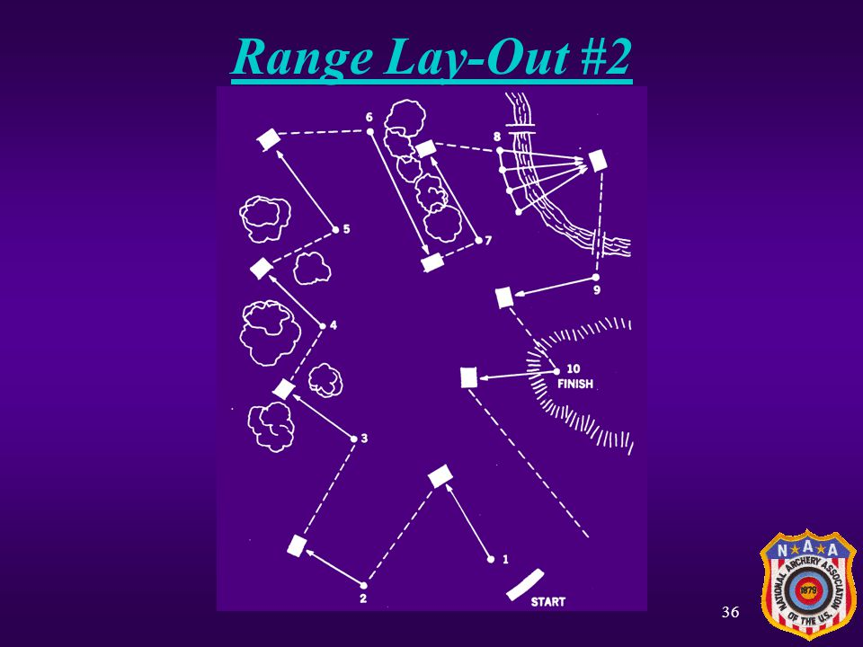 Range Lay-Out #2