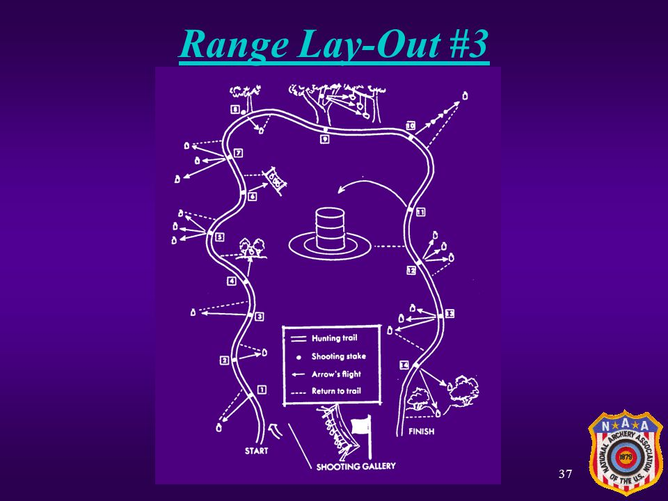 Range Lay-Out #3