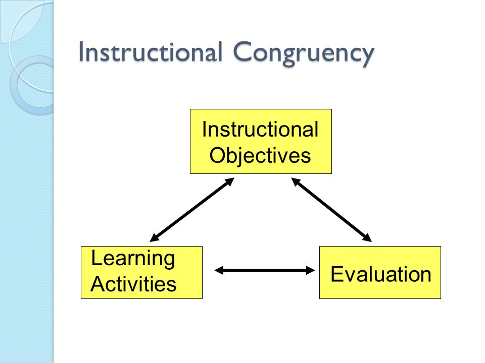 Instructional Congruency