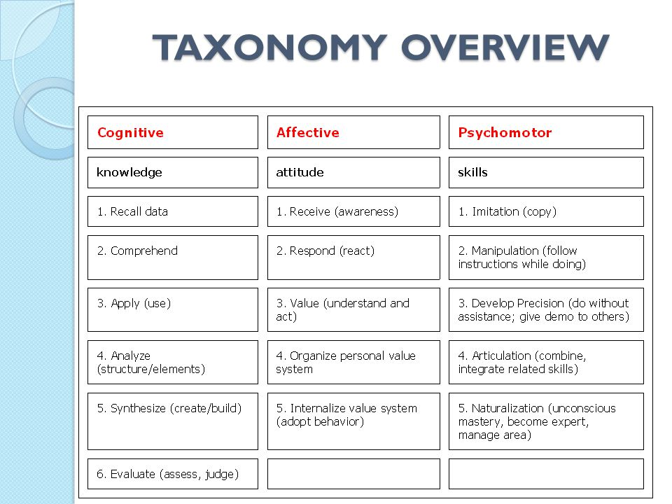 TAXONOMY OVERVIEW