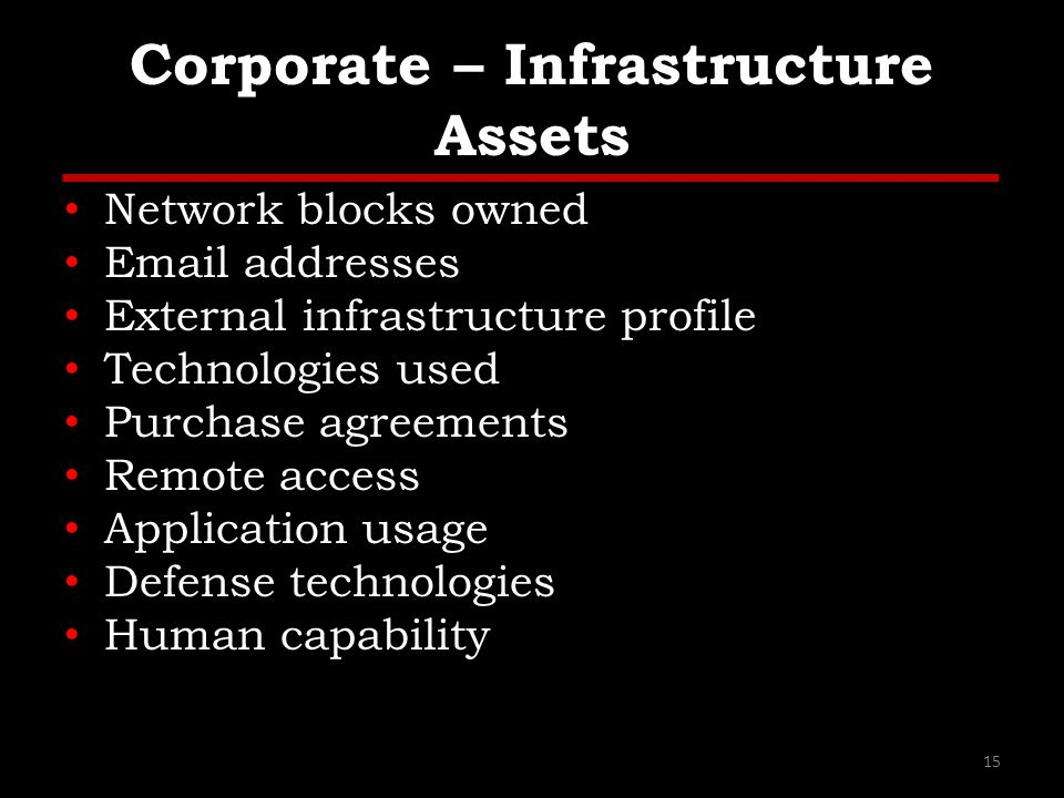 Corporate – Infrastructure Assets