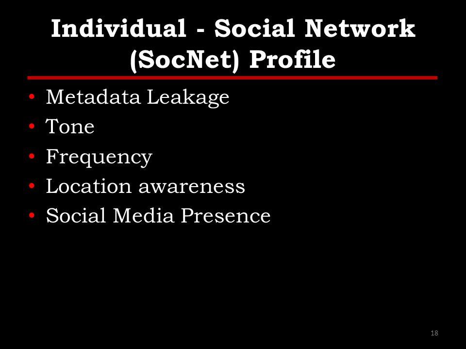 Individual - Social Network (SocNet) Profile