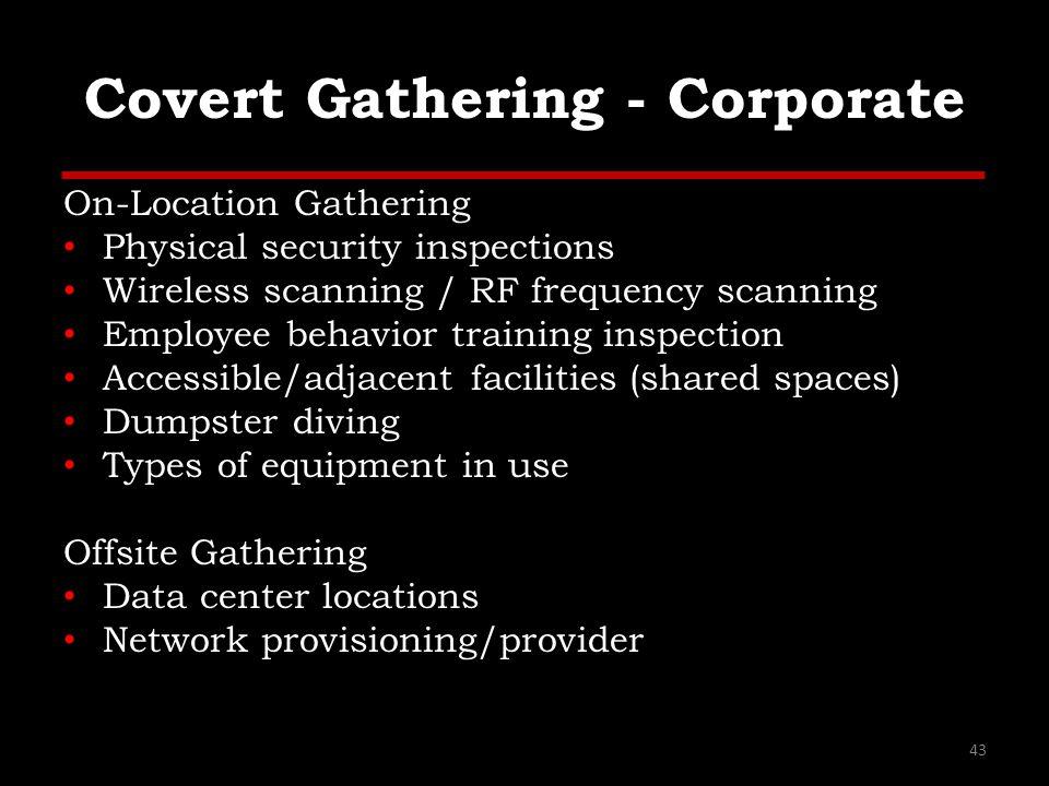 Covert Gathering - Corporate