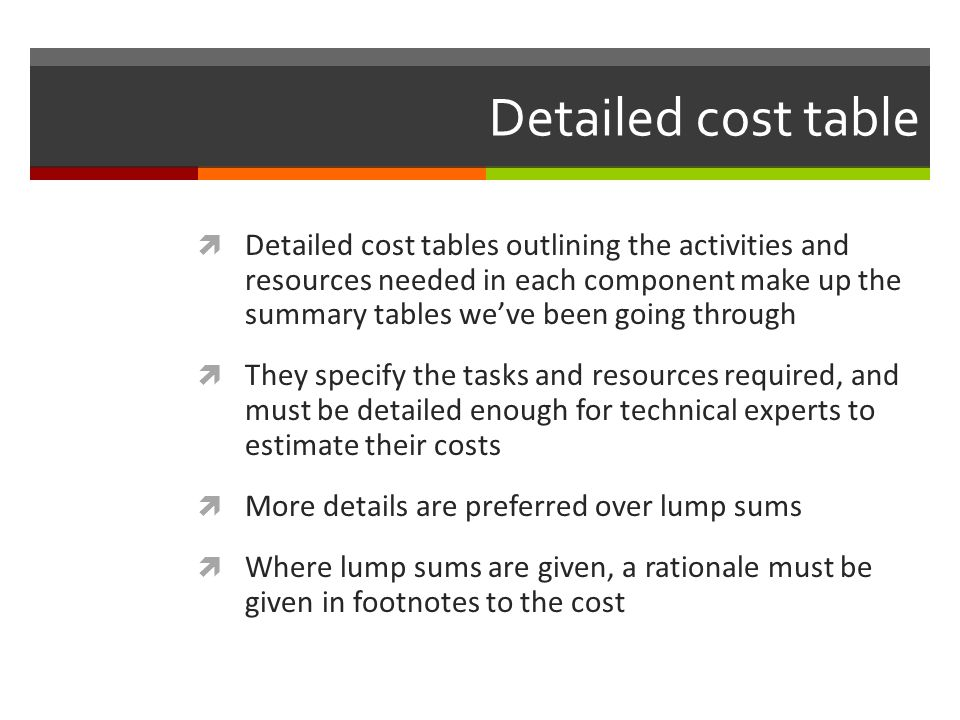 Detailed cost table