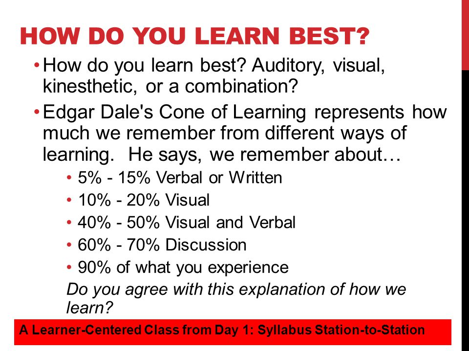 How do you learn best How do you learn best Auditory, visual, kinesthetic, or a combination