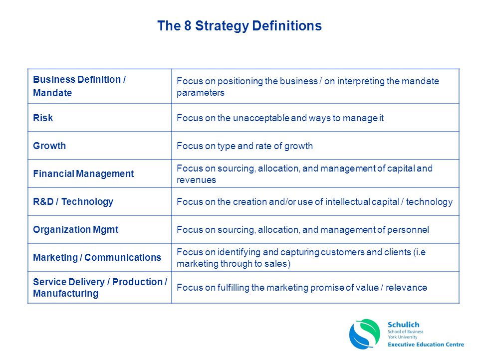 The 8 Strategy Definitions