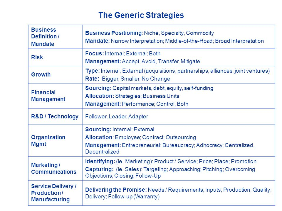 The Generic Strategies