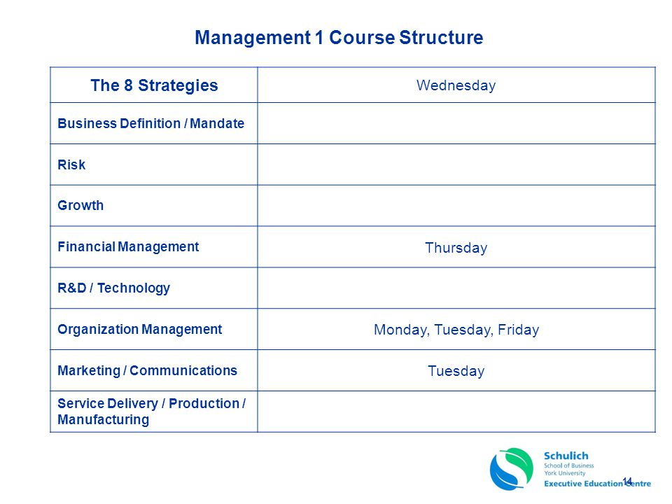 Management 1 Course Structure