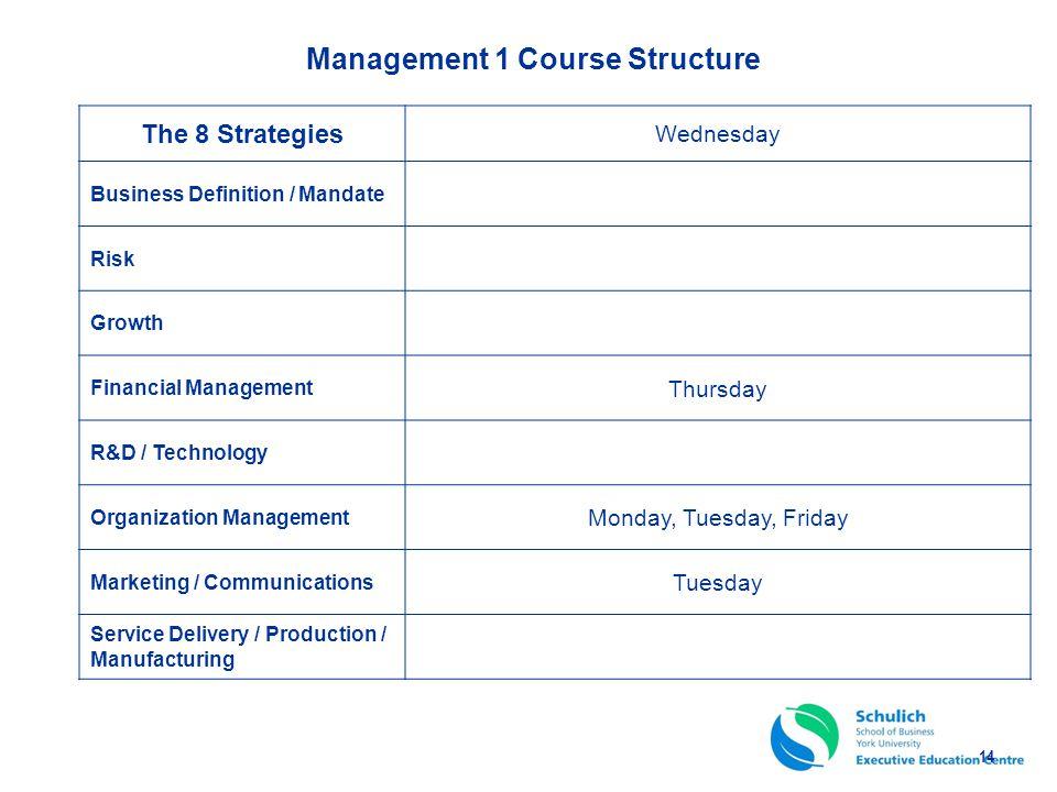 Management 1 Course Structure