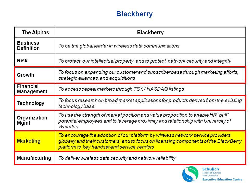 Blackberry The Alphas Blackberry Business Definition