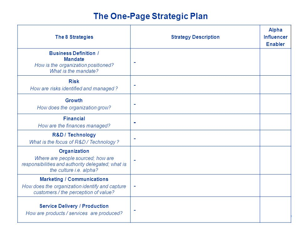 The One-Page Strategic Plan