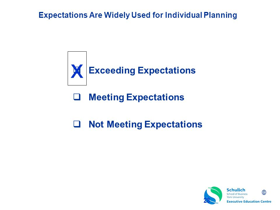 Expectations Are Widely Used for Individual Planning