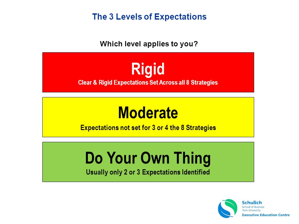 The 3 Levels of Expectations