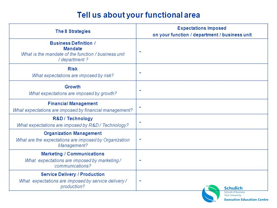 Tell us about your functional area