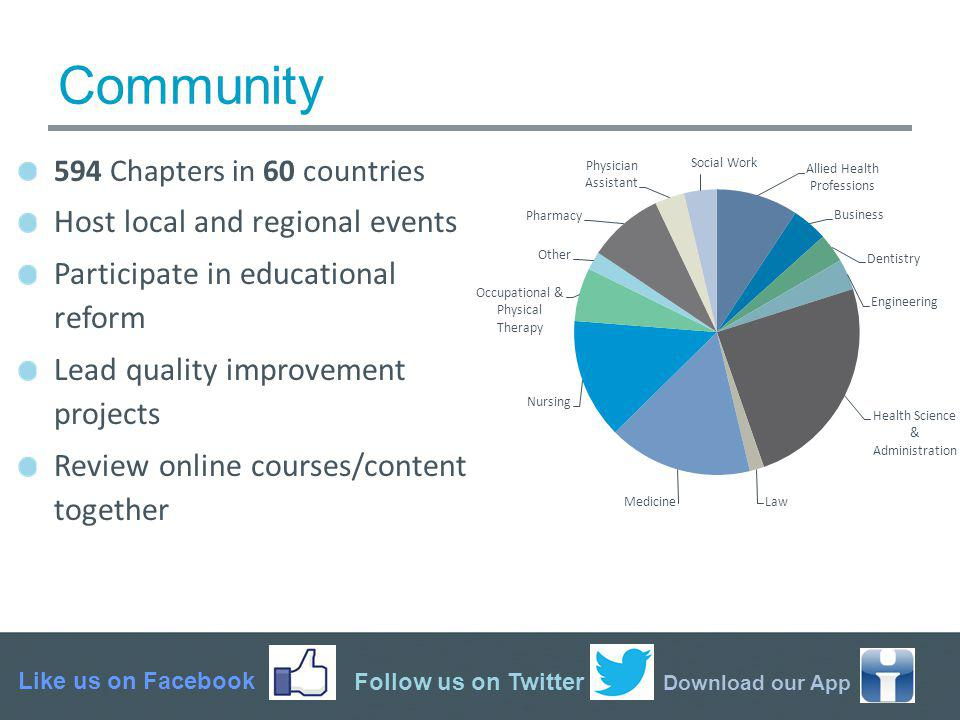 Community Host local and regional events