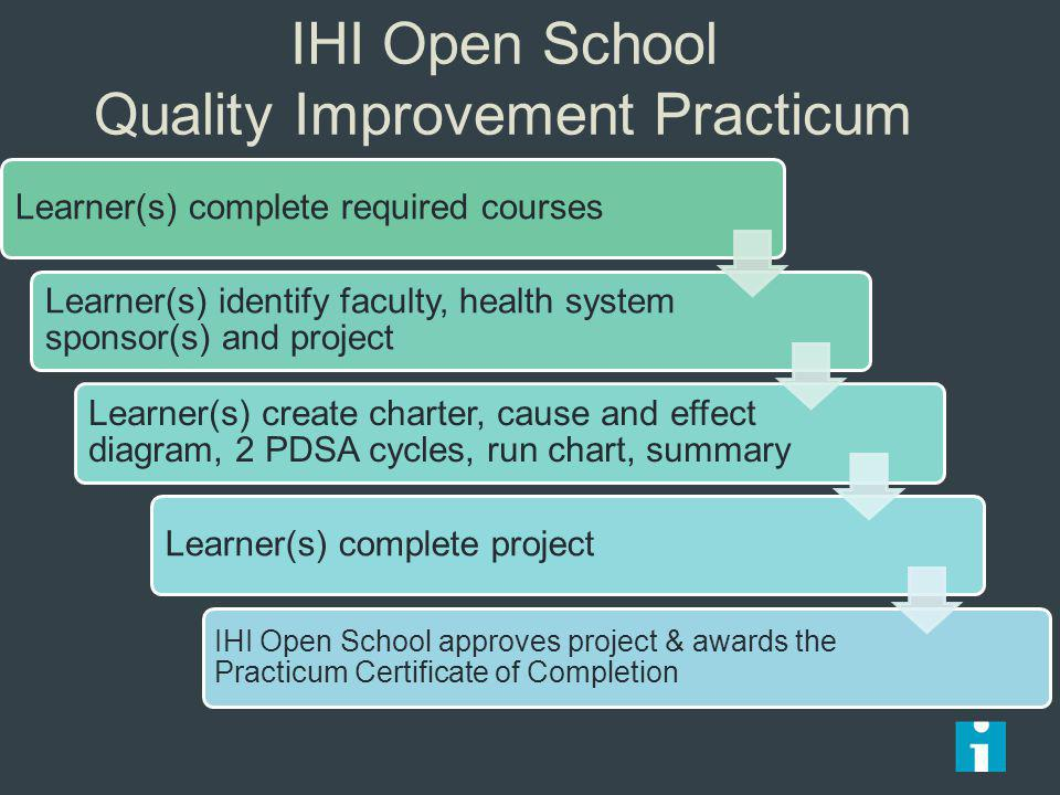 IHI Open School Quality Improvement Practicum