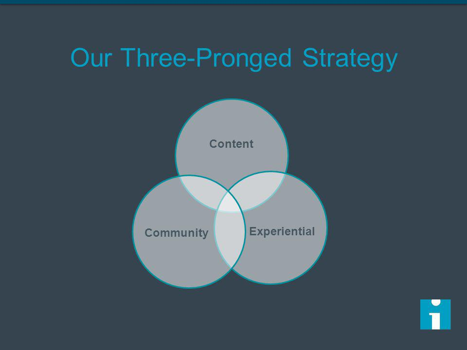 Our Three-Pronged Strategy