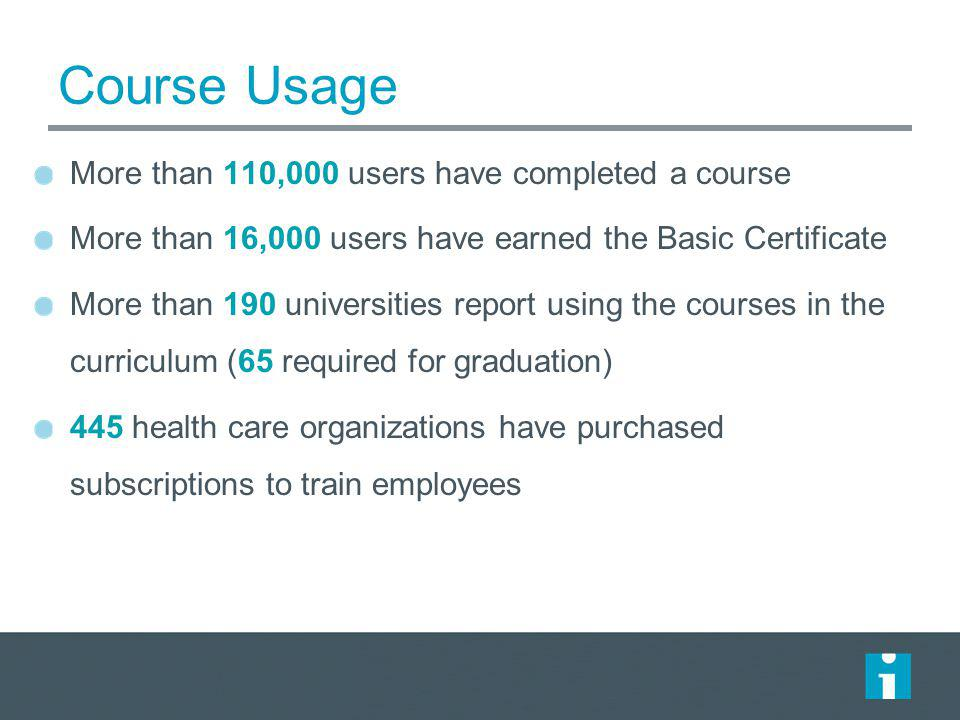 Course Usage More than 110,000 users have completed a course