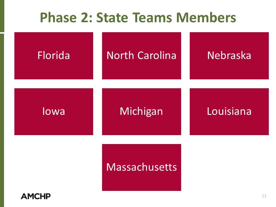 Phase 2: State Teams Members