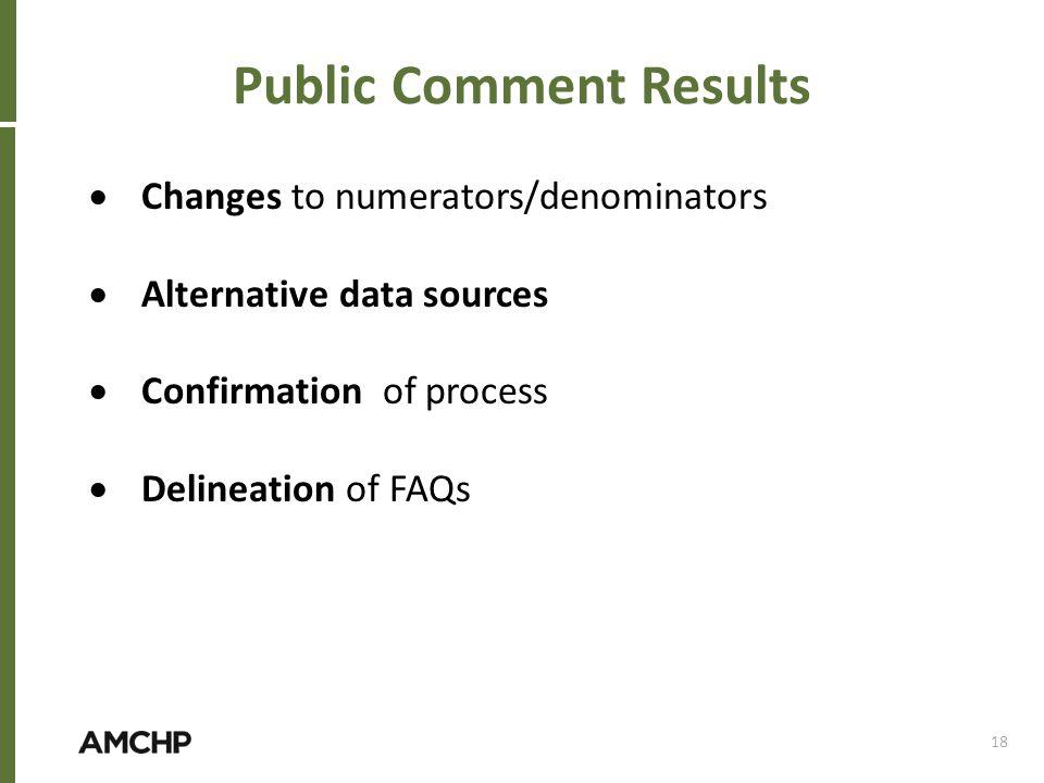 Public Comment Results