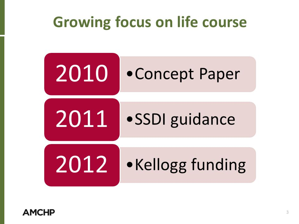 Growing focus on life course
