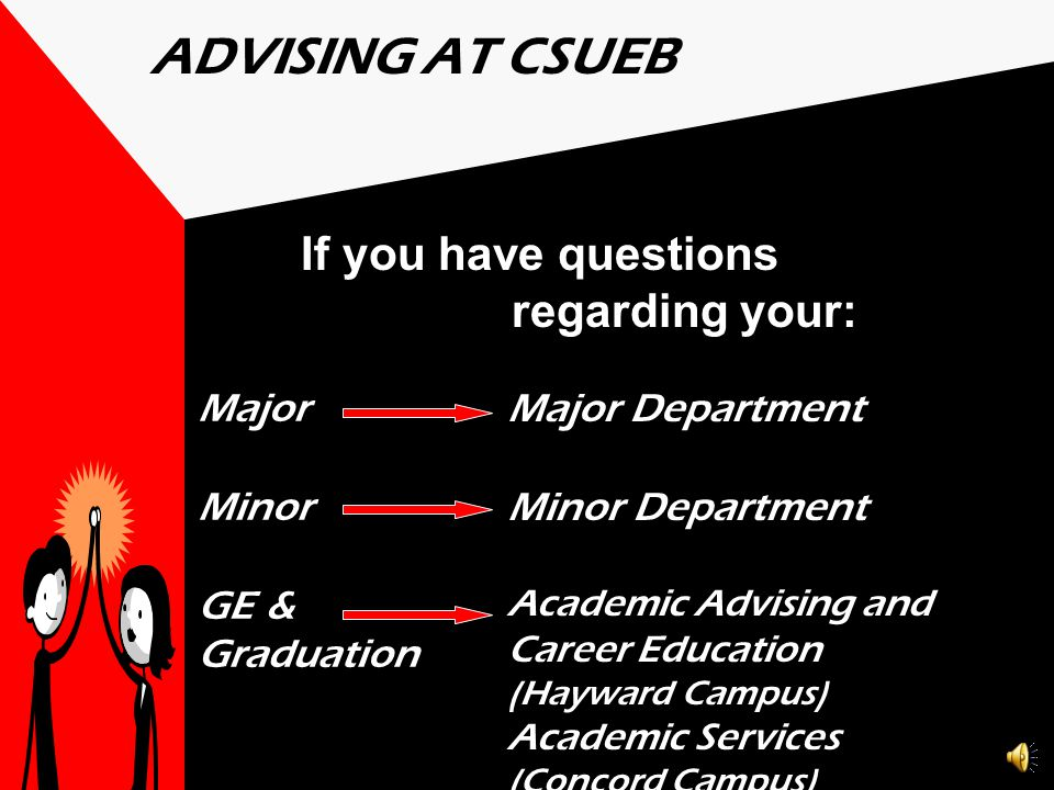 ADVISING AT CSUEB If you have questions regarding your: Major Minor