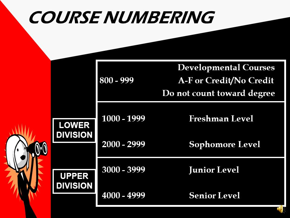 COURSE NUMBERING Developmental Courses