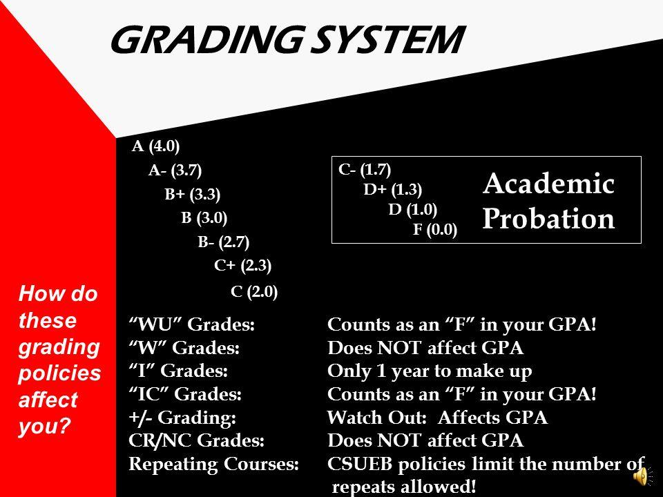 GRADING SYSTEM Academic Probation