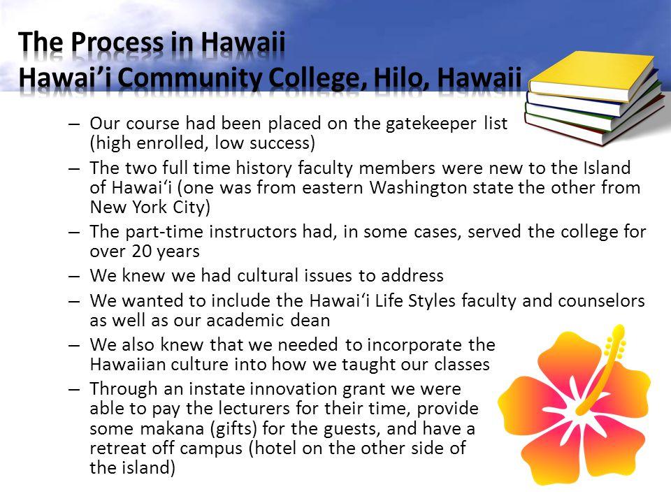 The Process in Hawaii Hawai'i Community College, Hilo, Hawaii