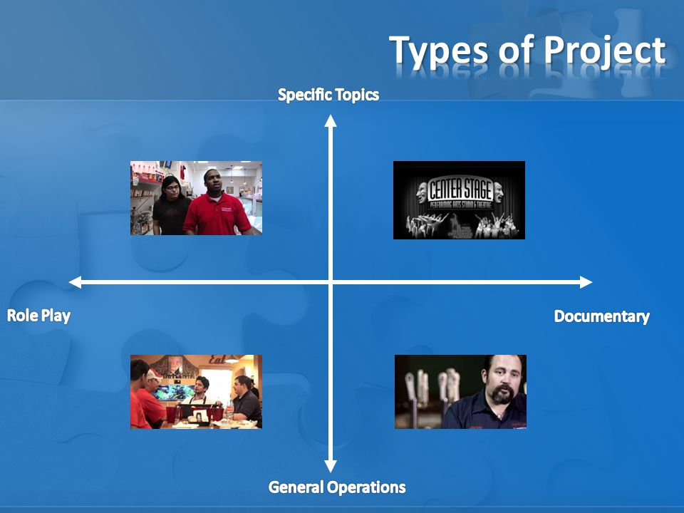 Types of Project Specific Topics Role Play Documentary