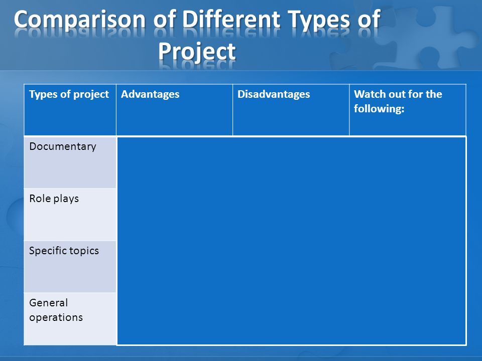 Comparison of Different Types of Project