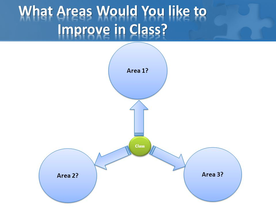 What Areas Would You like to Improve in Class