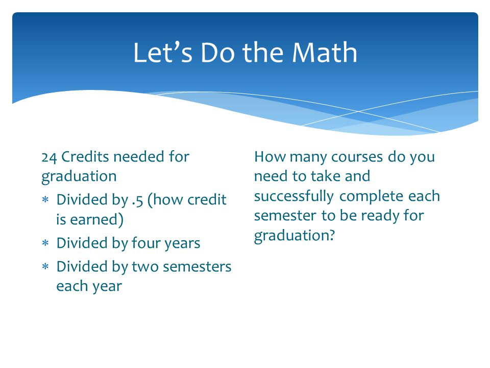 Let's Do the Math 24 Credits needed for graduation