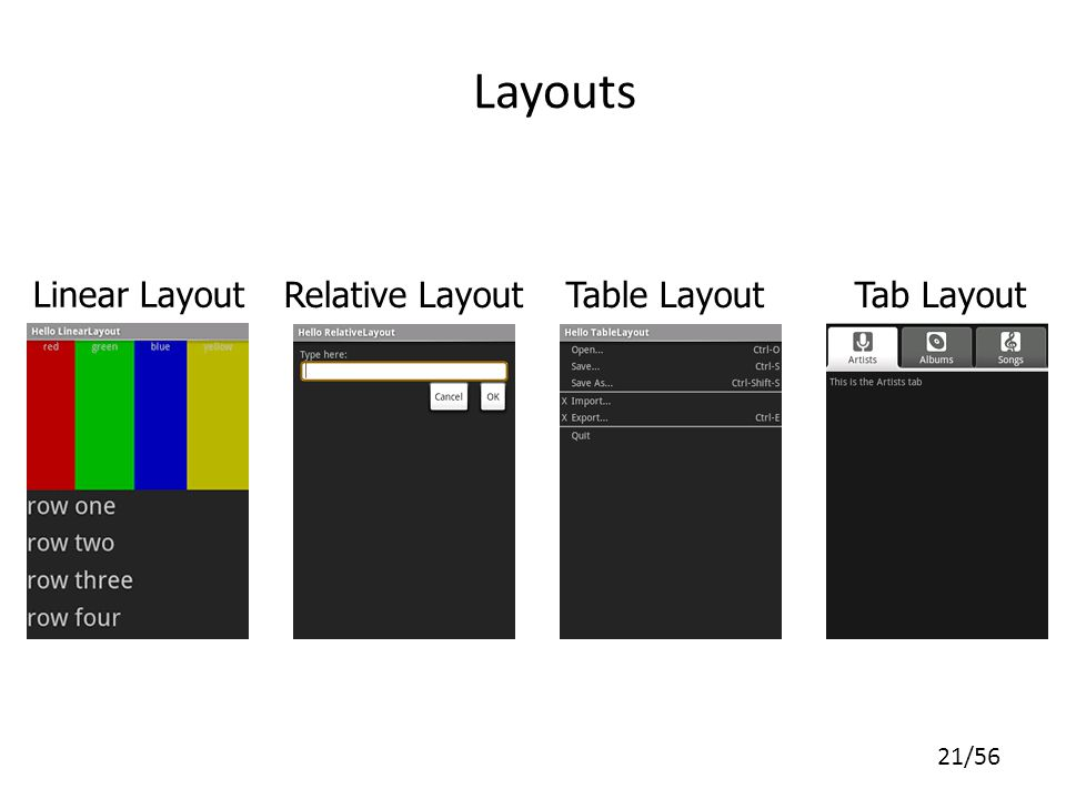 Layouts Linear Layout Relative Layout Table Layout Tab Layout