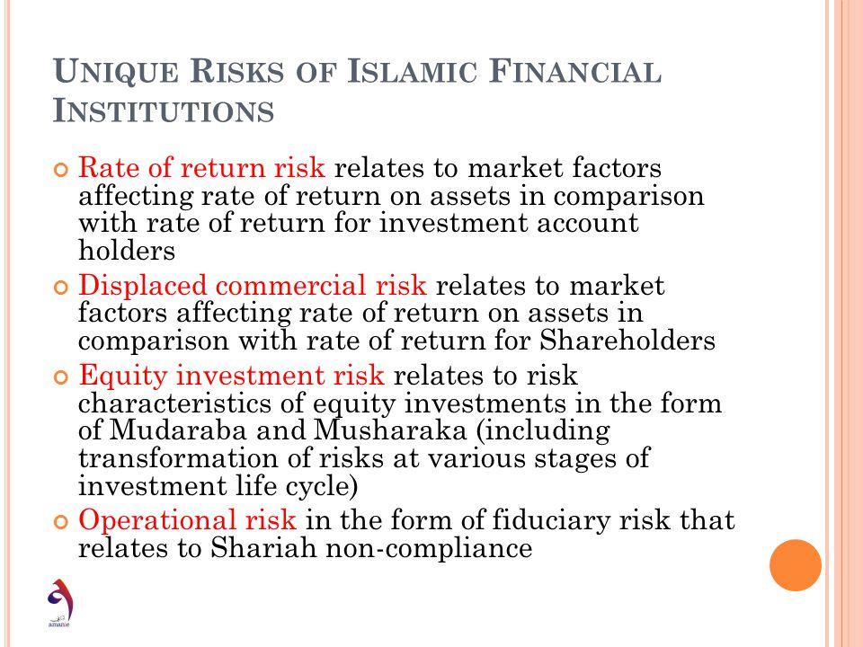 Unique Risks of Islamic Financial Institutions