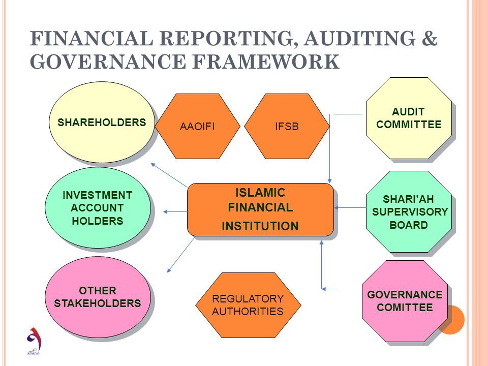 FINANCIAL REPORTING, AUDITING & GOVERNANCE FRAMEWORK