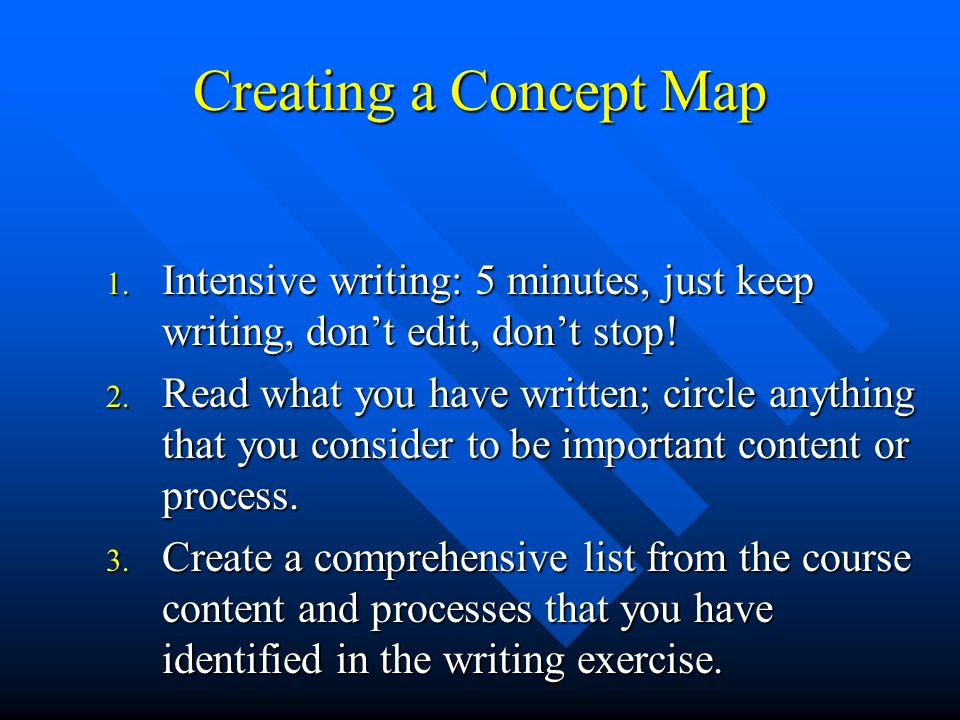 Creating a Concept Map Intensive writing: 5 minutes, just keep writing, don't edit, don't stop!
