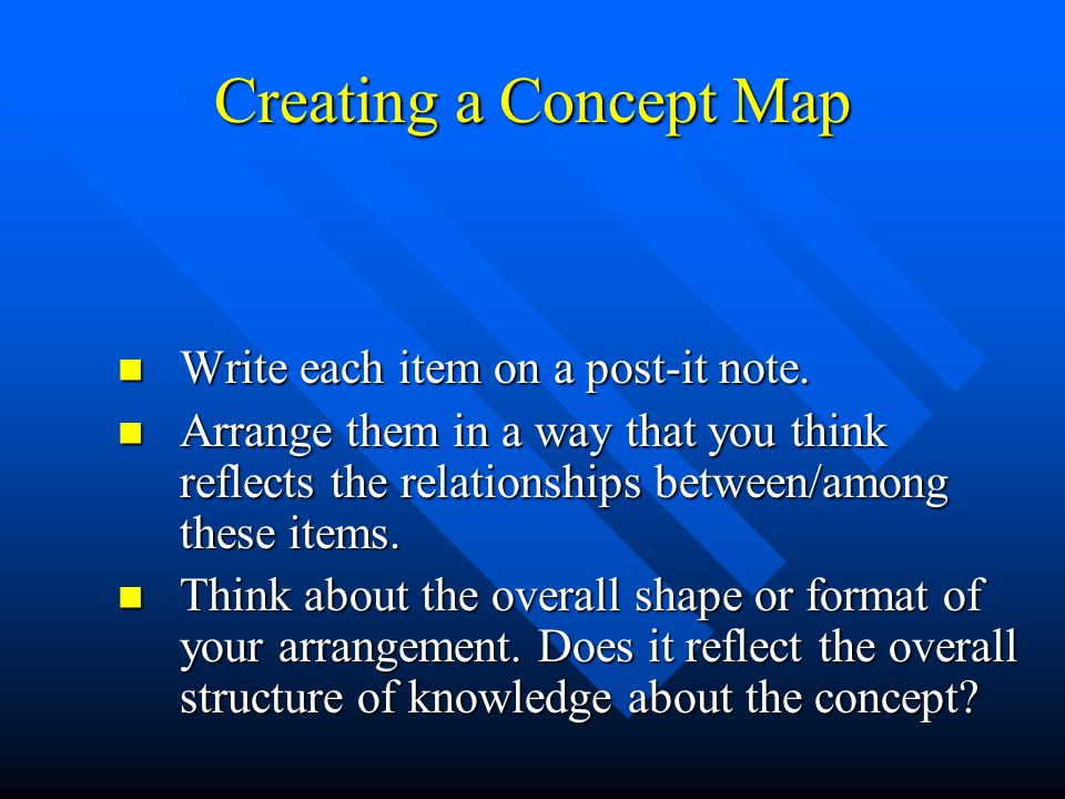 Creating a Concept Map Write each item on a post-it note.