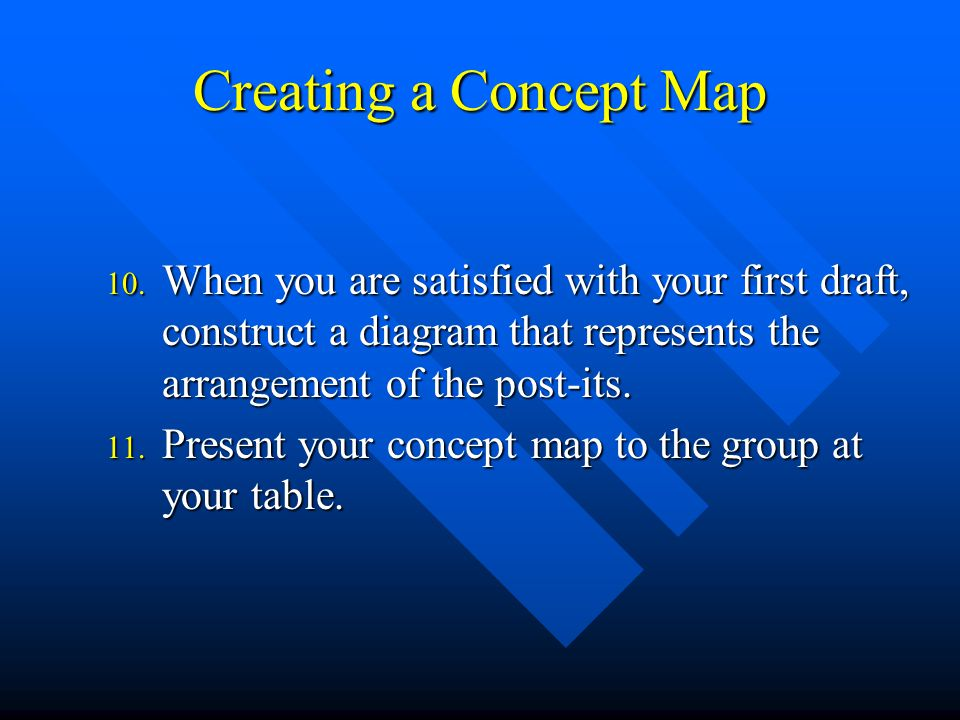 Creating a Concept Map When you are satisfied with your first draft, construct a diagram that represents the arrangement of the post-its.