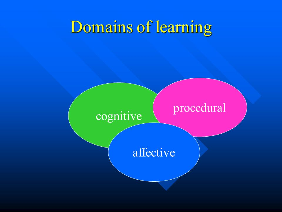 Domains of learning procedural cognitive affective