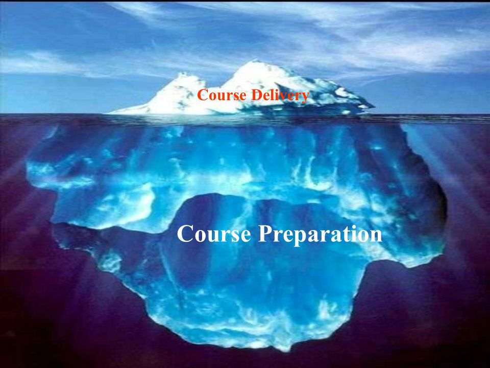 Course Delivery Course Preparation