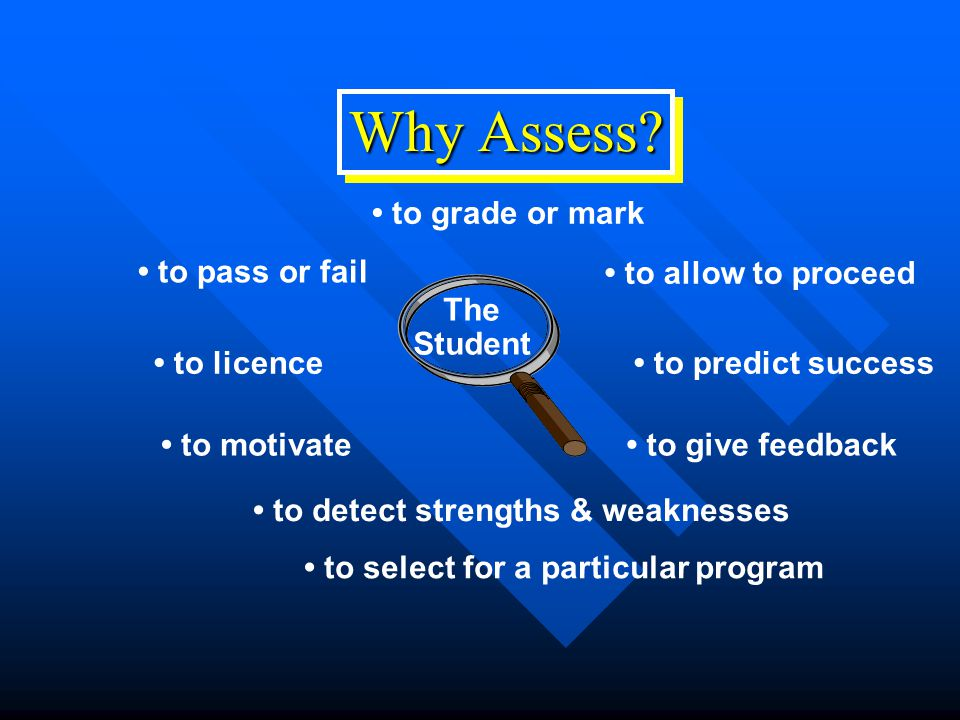 Why Assess • to grade or mark • to pass or fail • to allow to proceed